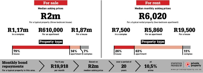 Property statistics on Moot PTA