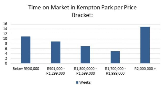Home price statistics