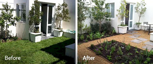 Creating A Garden That Buyers Will Love Private Property
