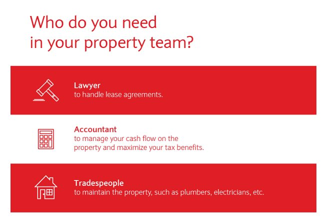 Creating wealth through residential property investment | Private